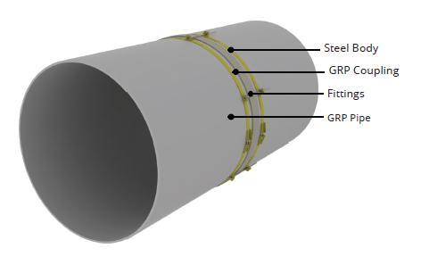 Marine Lug System